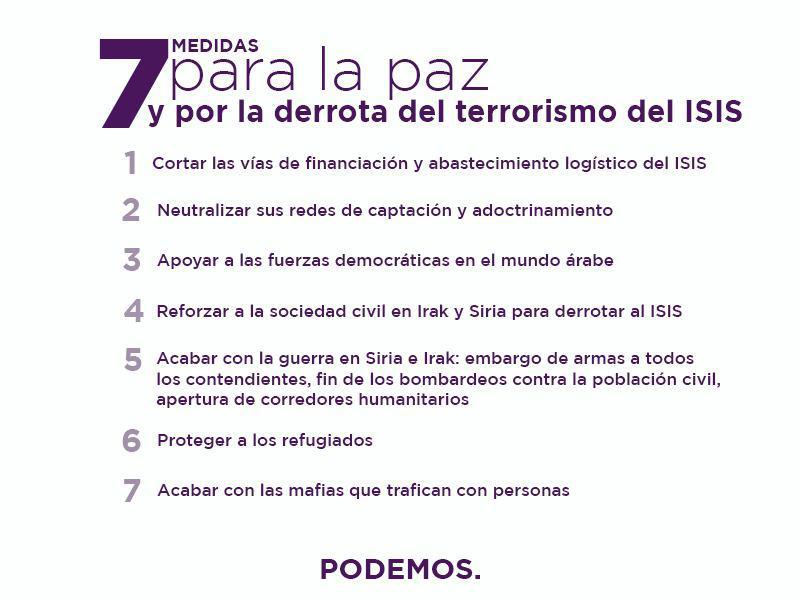Medidas Podemos