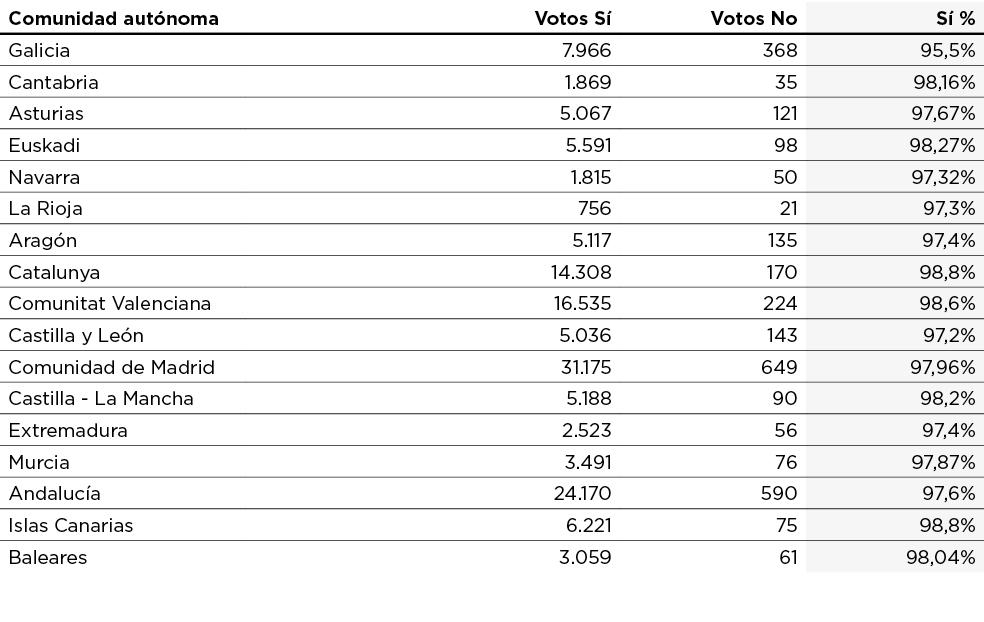 resultados-consulta-iu