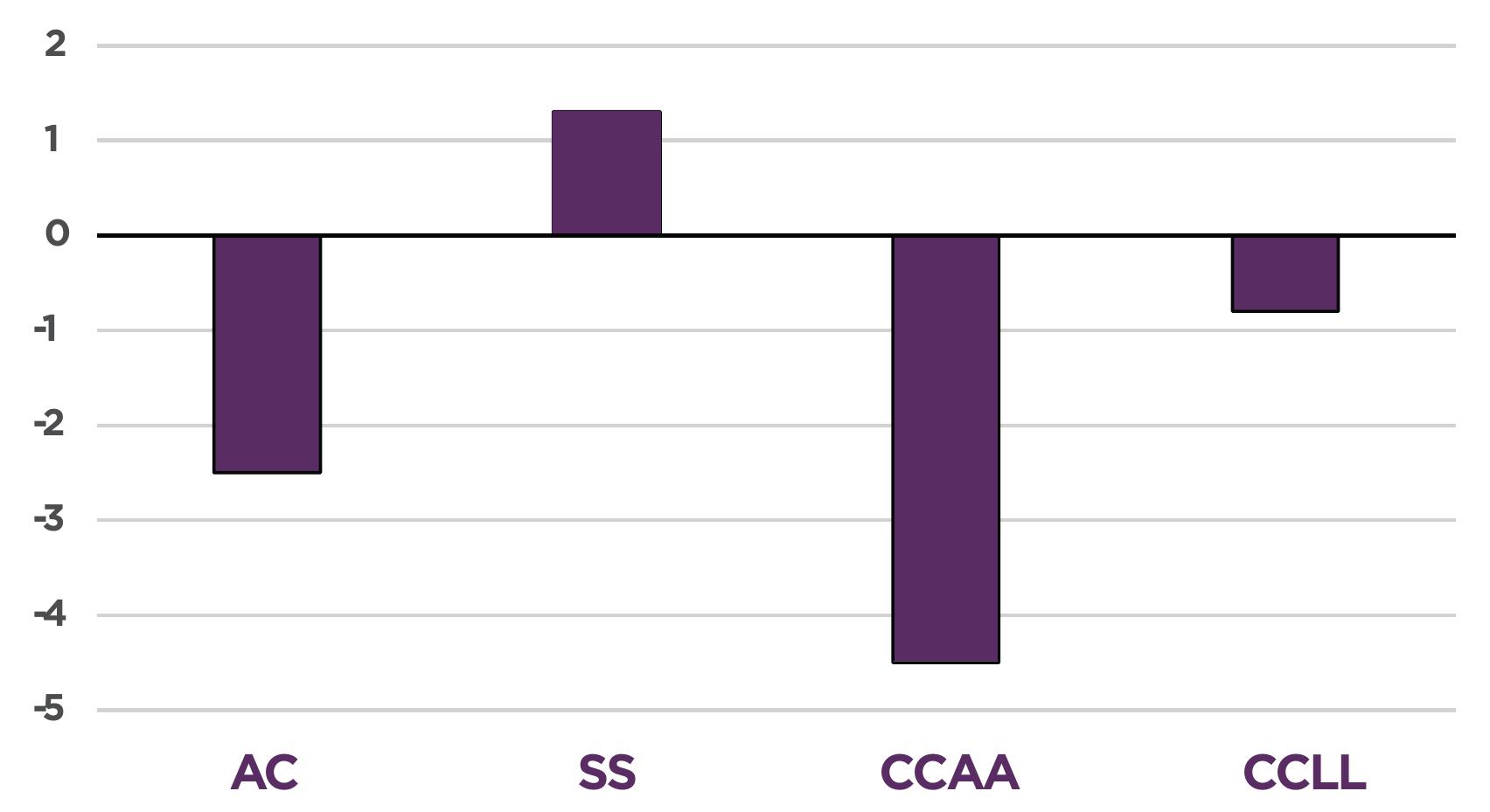 Reducción del déficit público 2017-2011