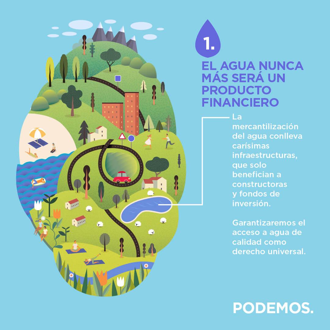 El agua nunca más será un producto financiero